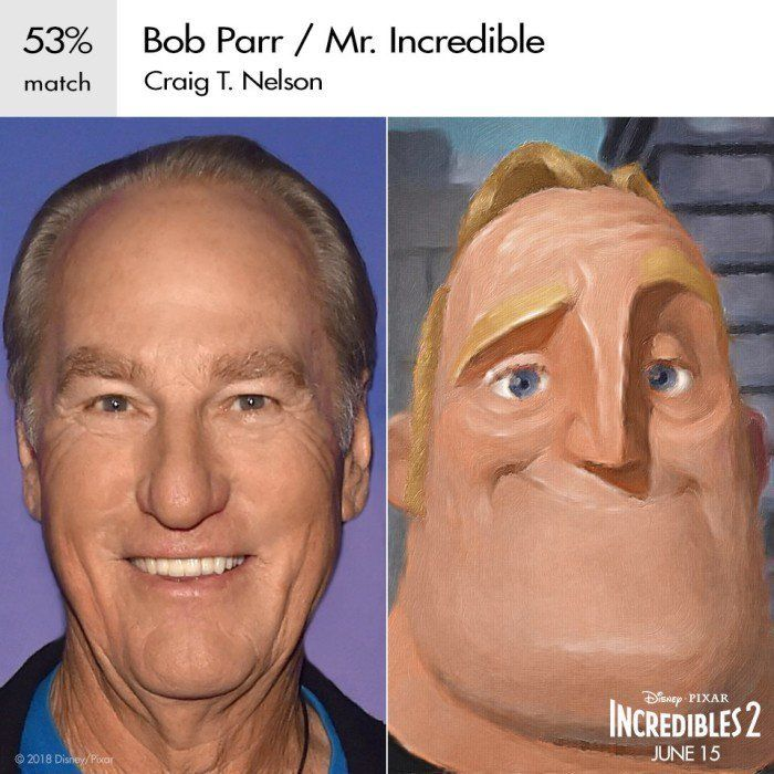 Bob Parr (Credit: Disney)